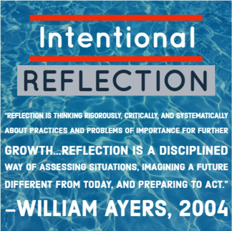 Intentional Reflection.JPG