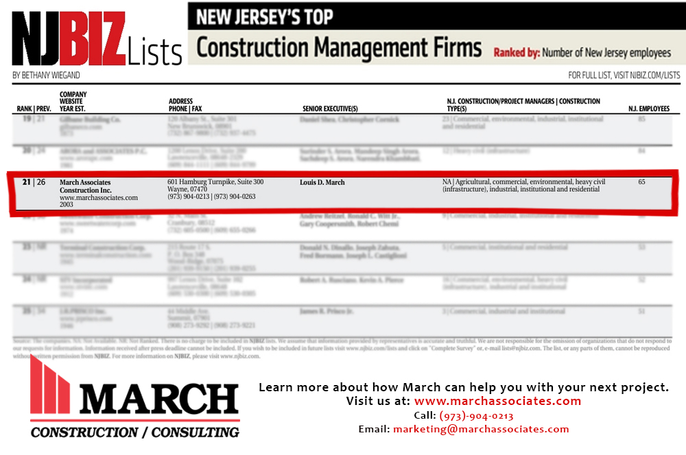 March Ranked #21 on NJBiz List for TOP Construction Management Firms in New Jersey