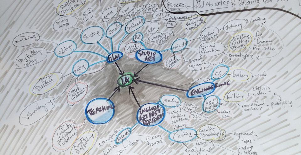 UX_mindmap.jpg