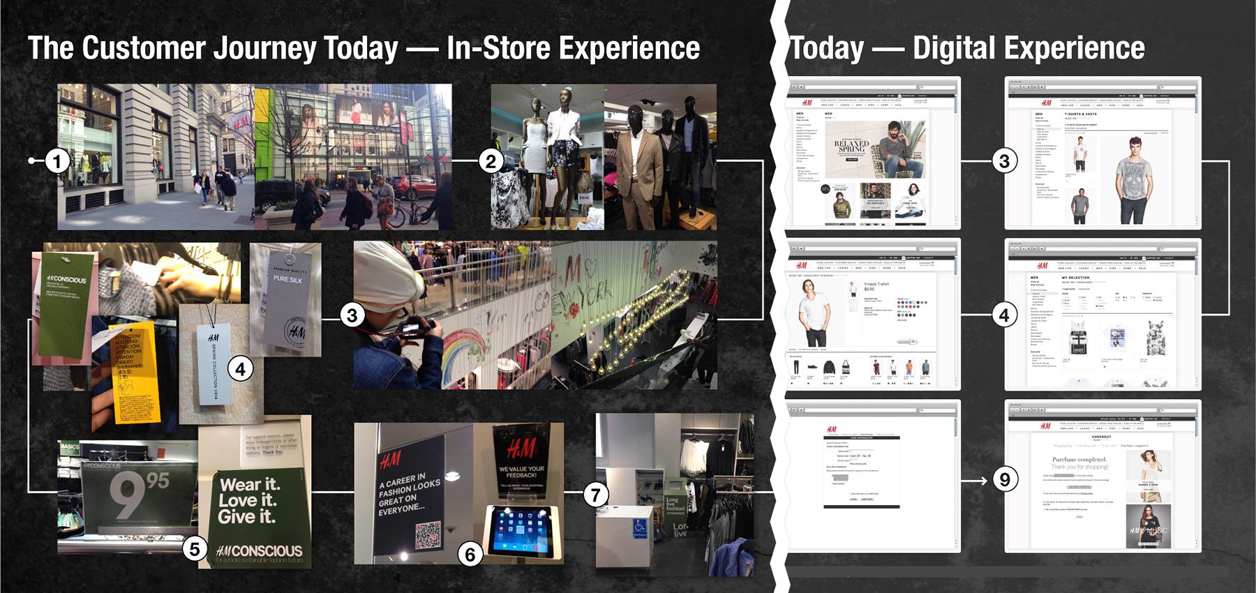 HM_customer_journey.jpg