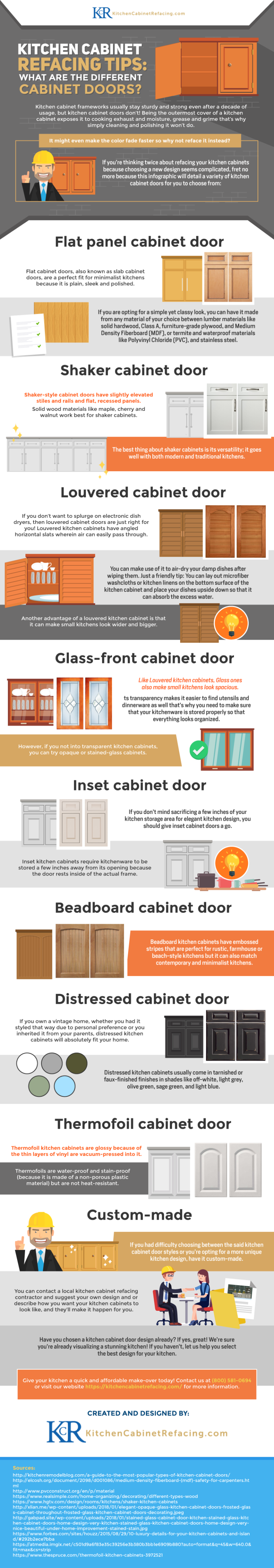 Kitchen-Cabinet-Refacing-Tips-What-Are-the-Different-Cabinet-Doors.png