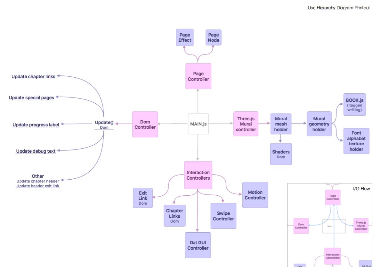 at - web functions diagram.png