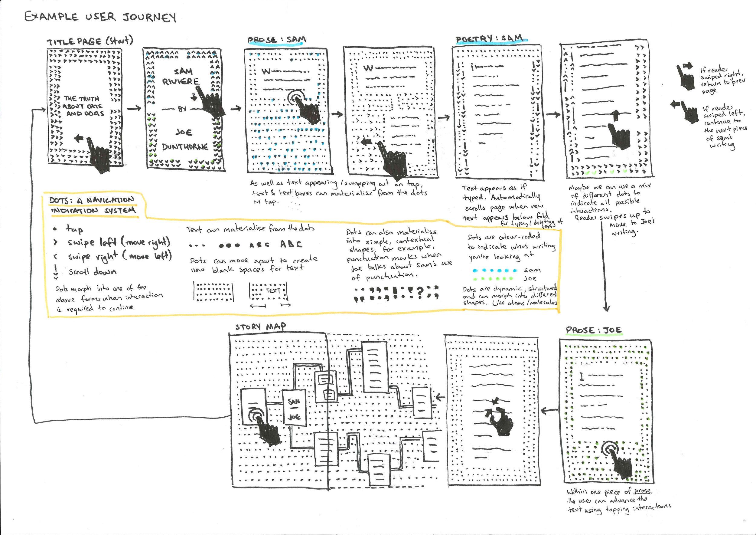 Sam-&-Joe-Diagram-sketch.jpg