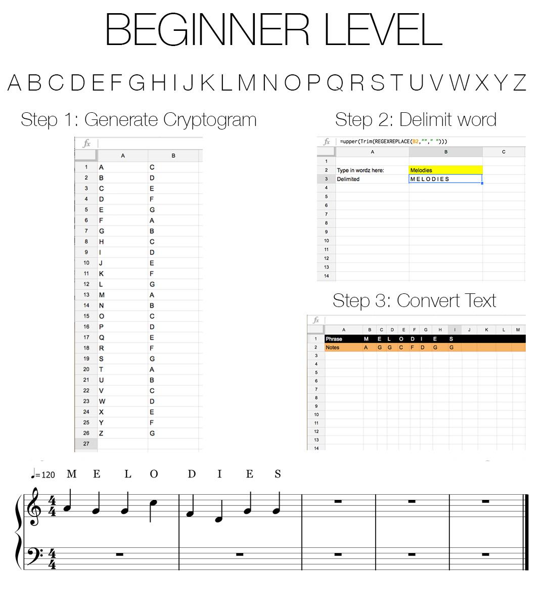 Beginner_Cipher.jpg