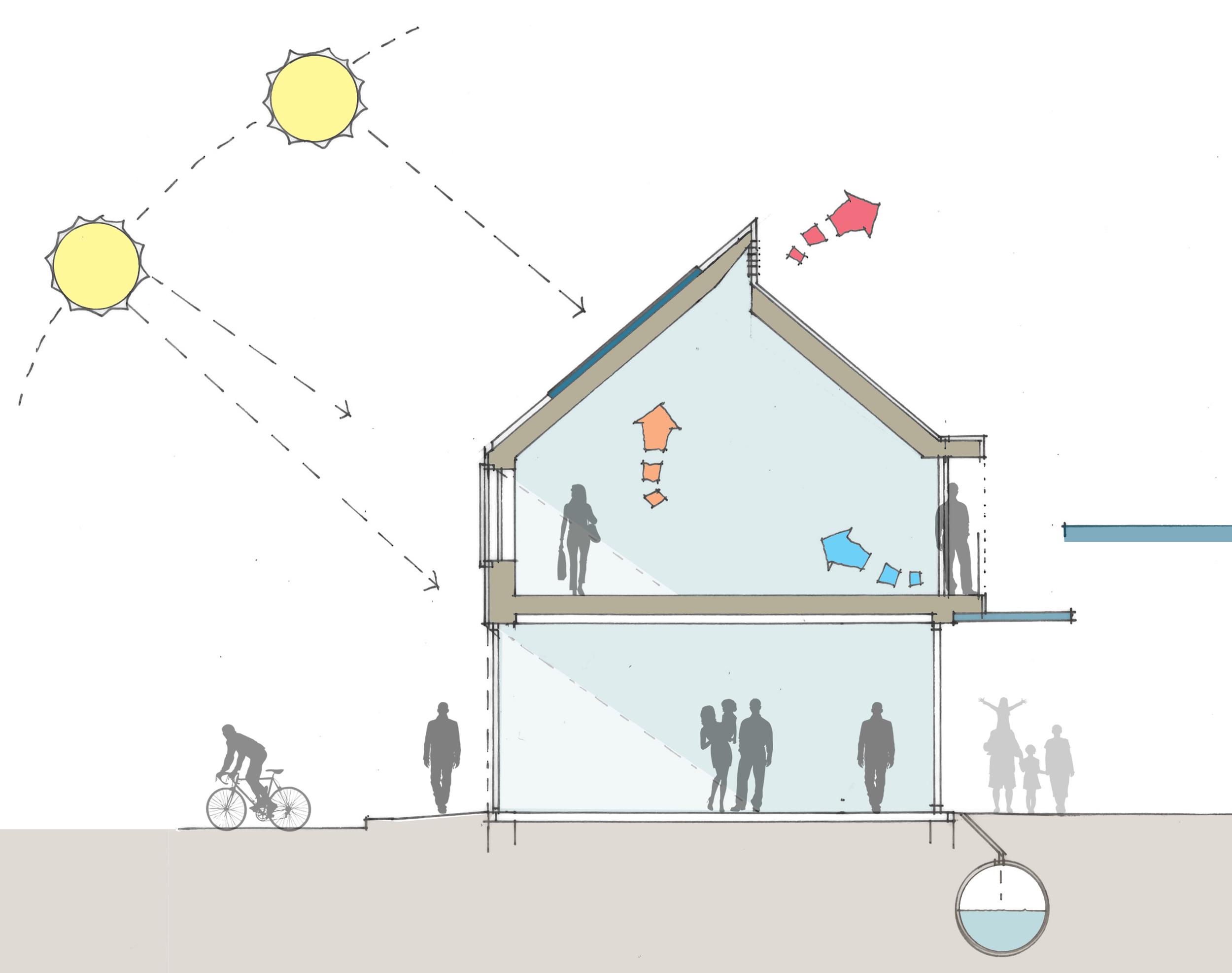 sustainability Section.jpg