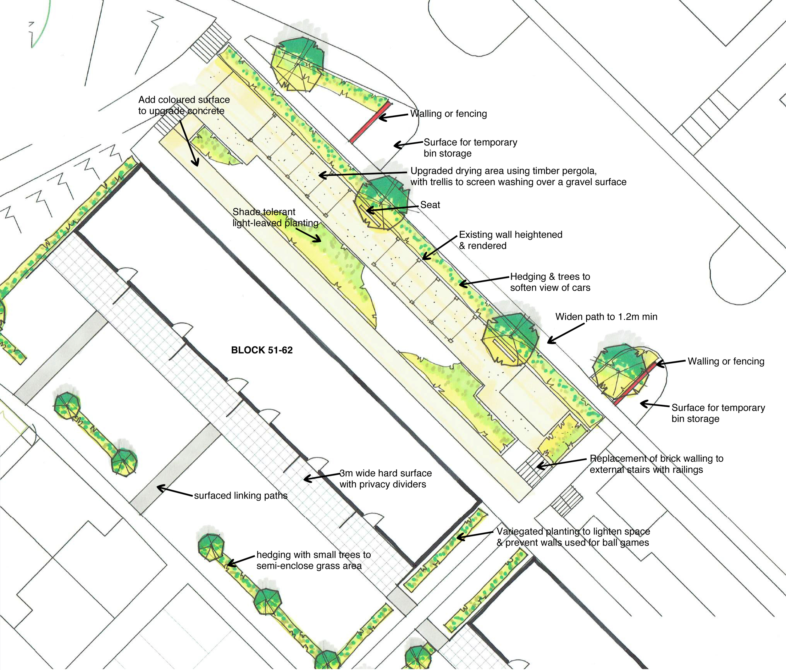 Landscape proposals plan by Mackley Davies Associates