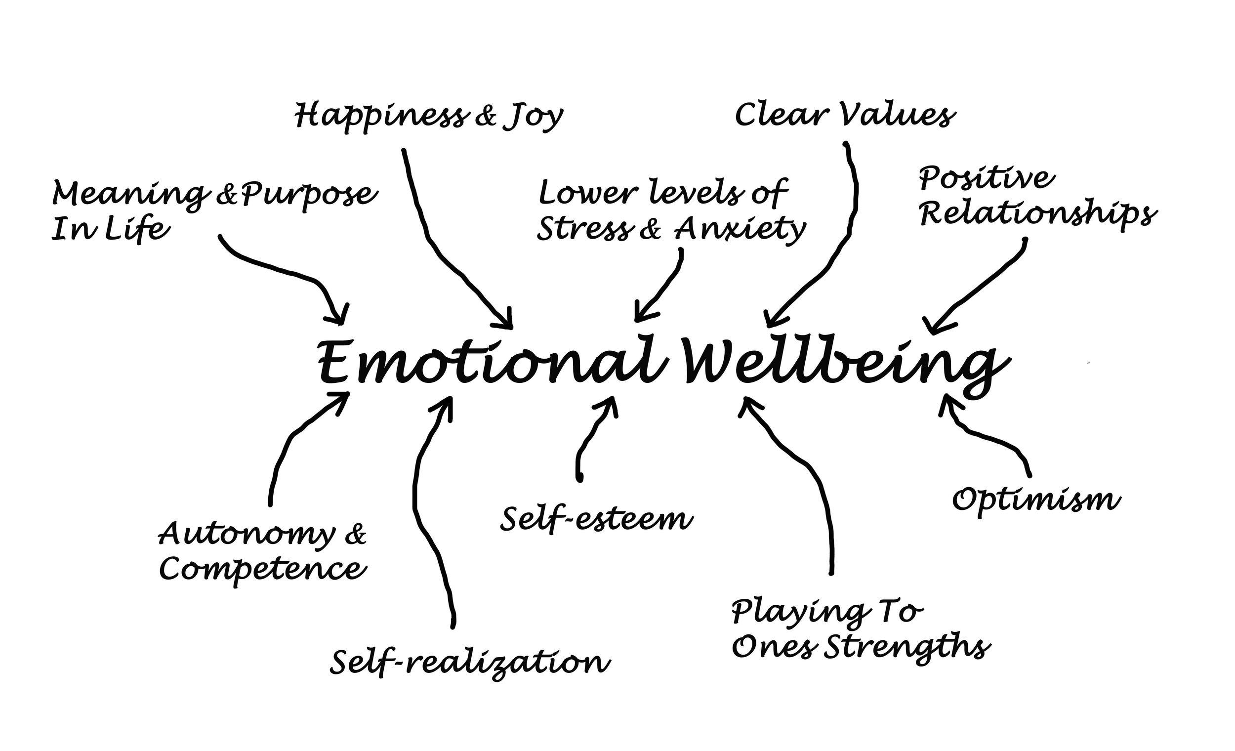 yogarei-emotional-wellbeing
