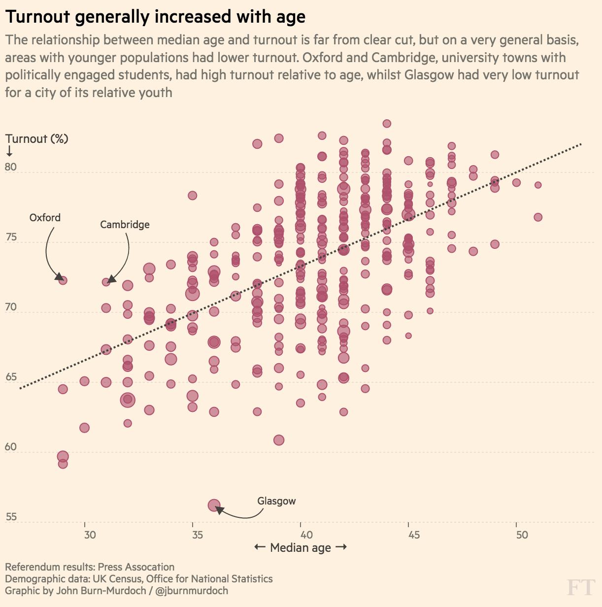 brexit-turnout.png