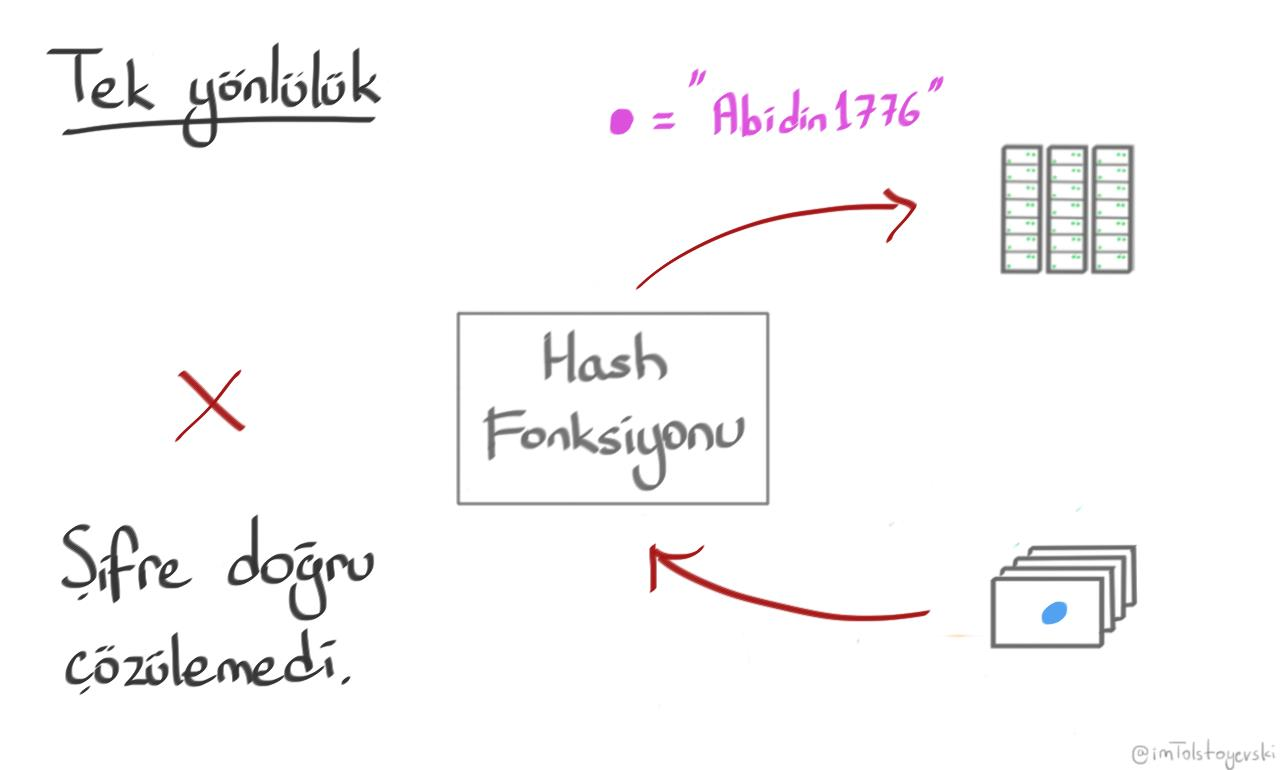 hash3b.jpg