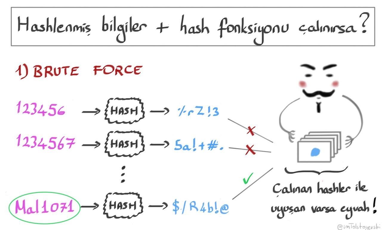 hash4a.jpg