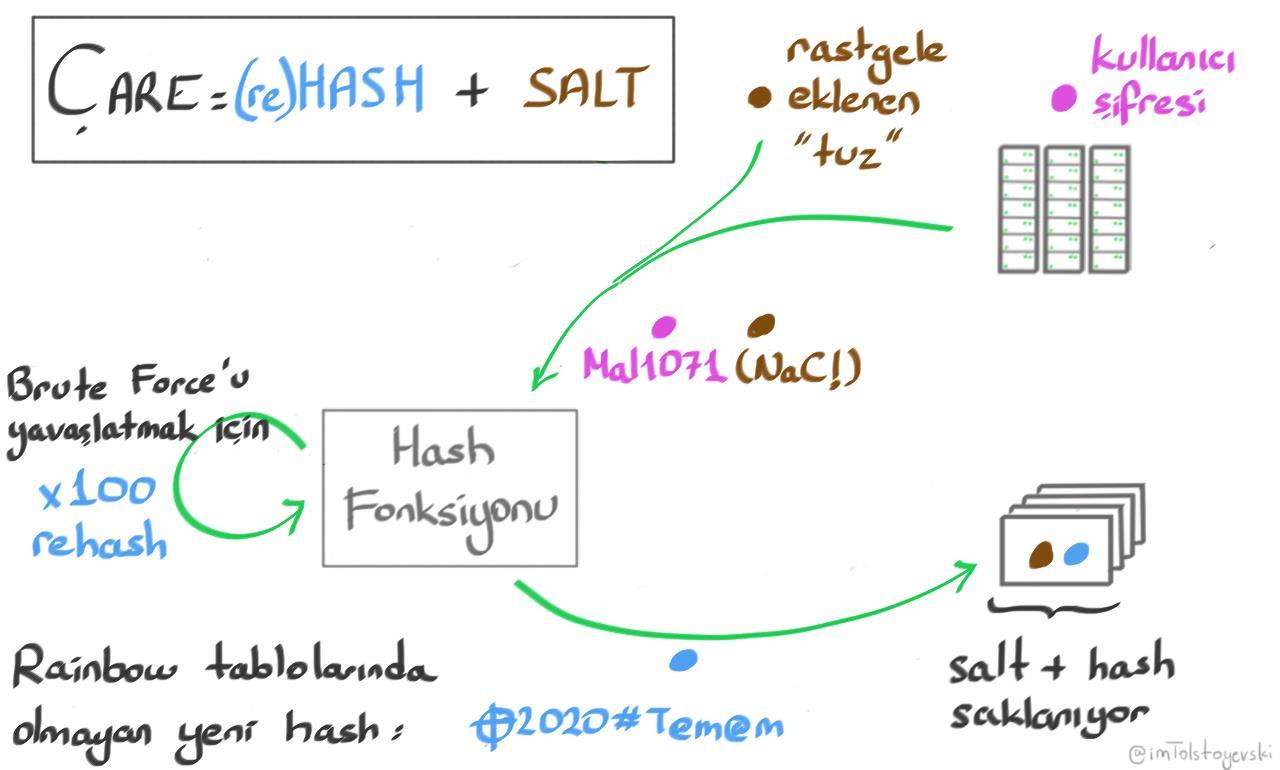 hash4c.jpg