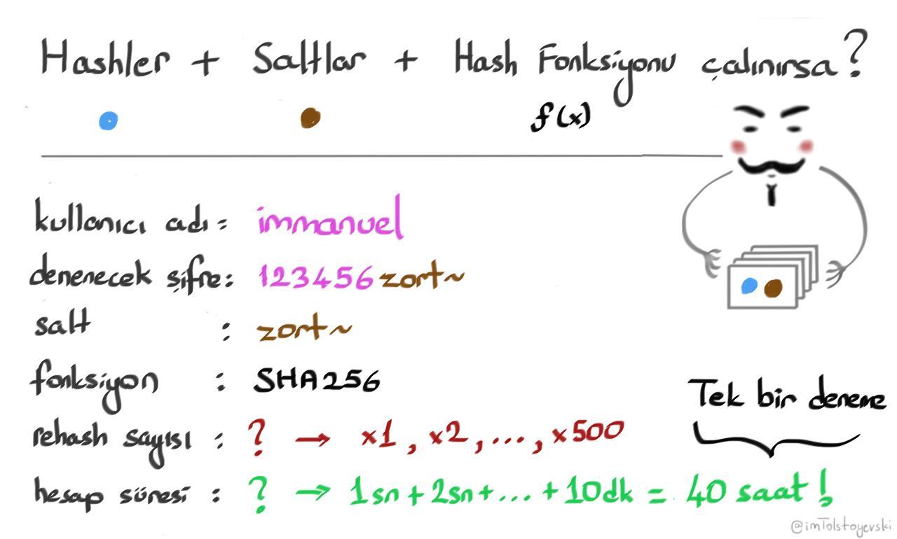 hash4d.jpg