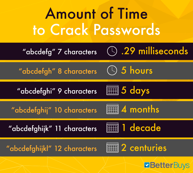 password_time.jpg
