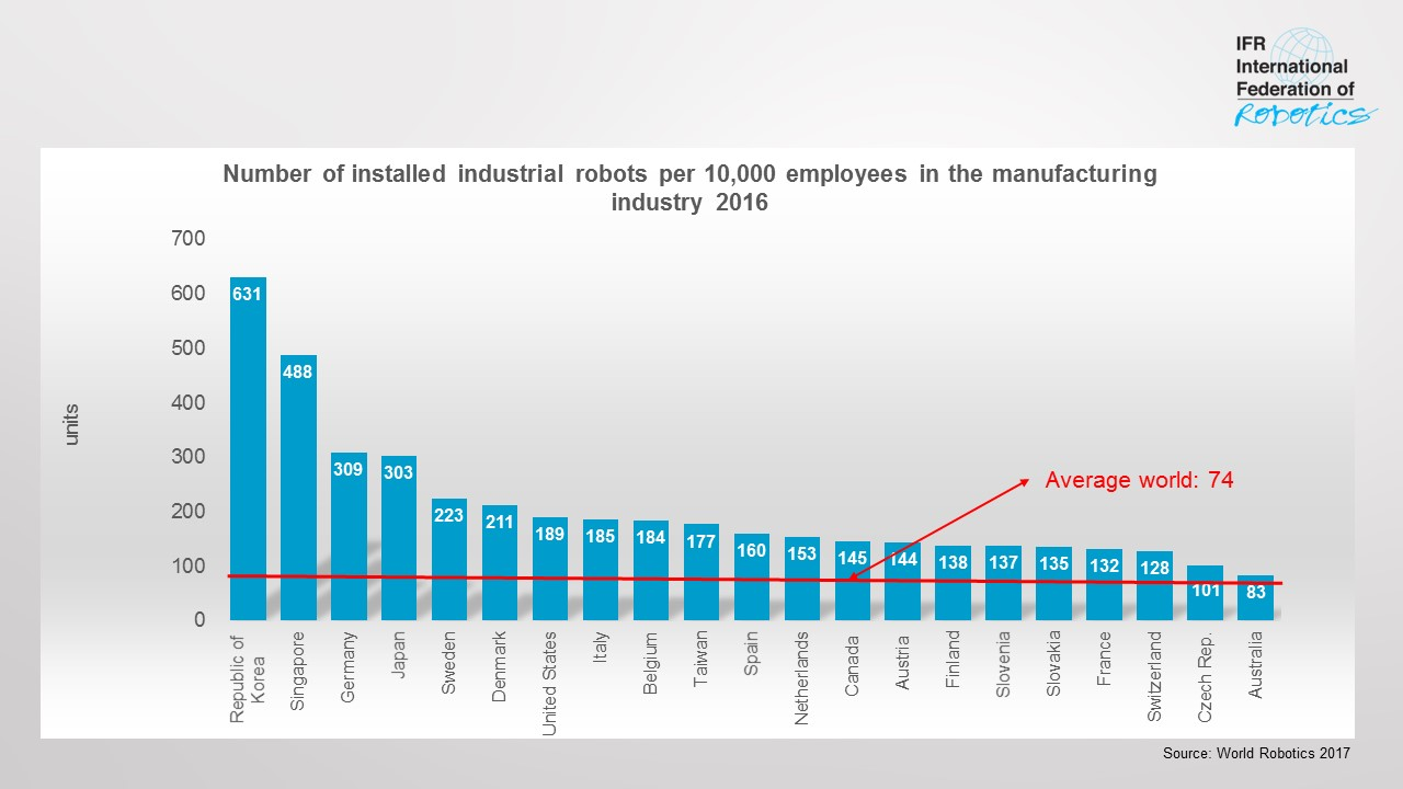 Robot_density_by_country_page_1.jpg