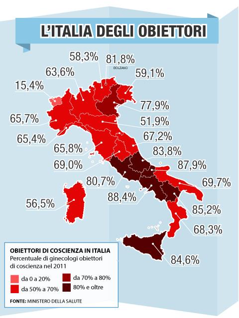 Figure      SEQ Figure \* ARABIC    2       - La répartition géographique des objecteurs de conscience en Italie, Ministère de la Santé, 2014