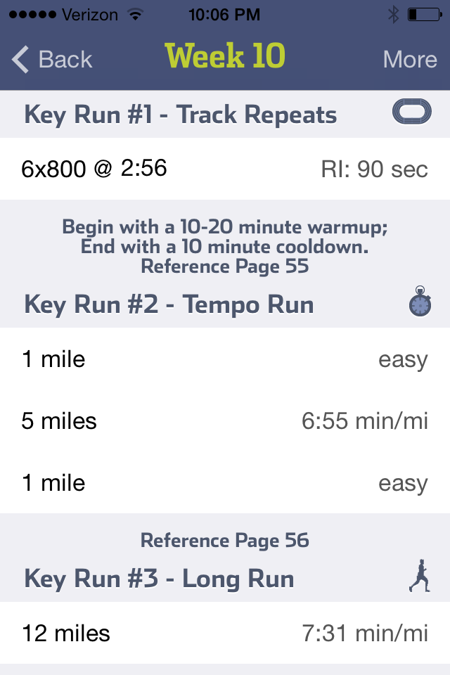 Run Less Run Faster App- This week's key workouts/times I need to hit. Holla.