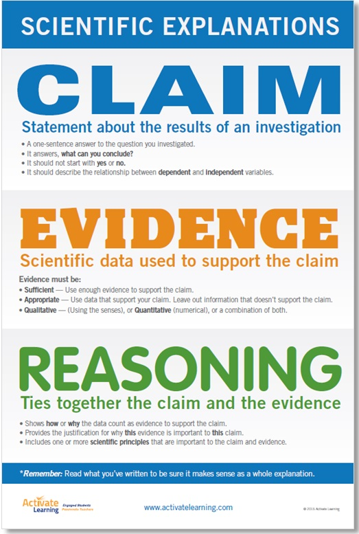 Download a CER poster for your classroom!