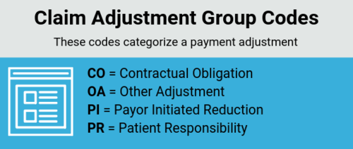 Common Coding Denials You Need to Know for Faster Payments