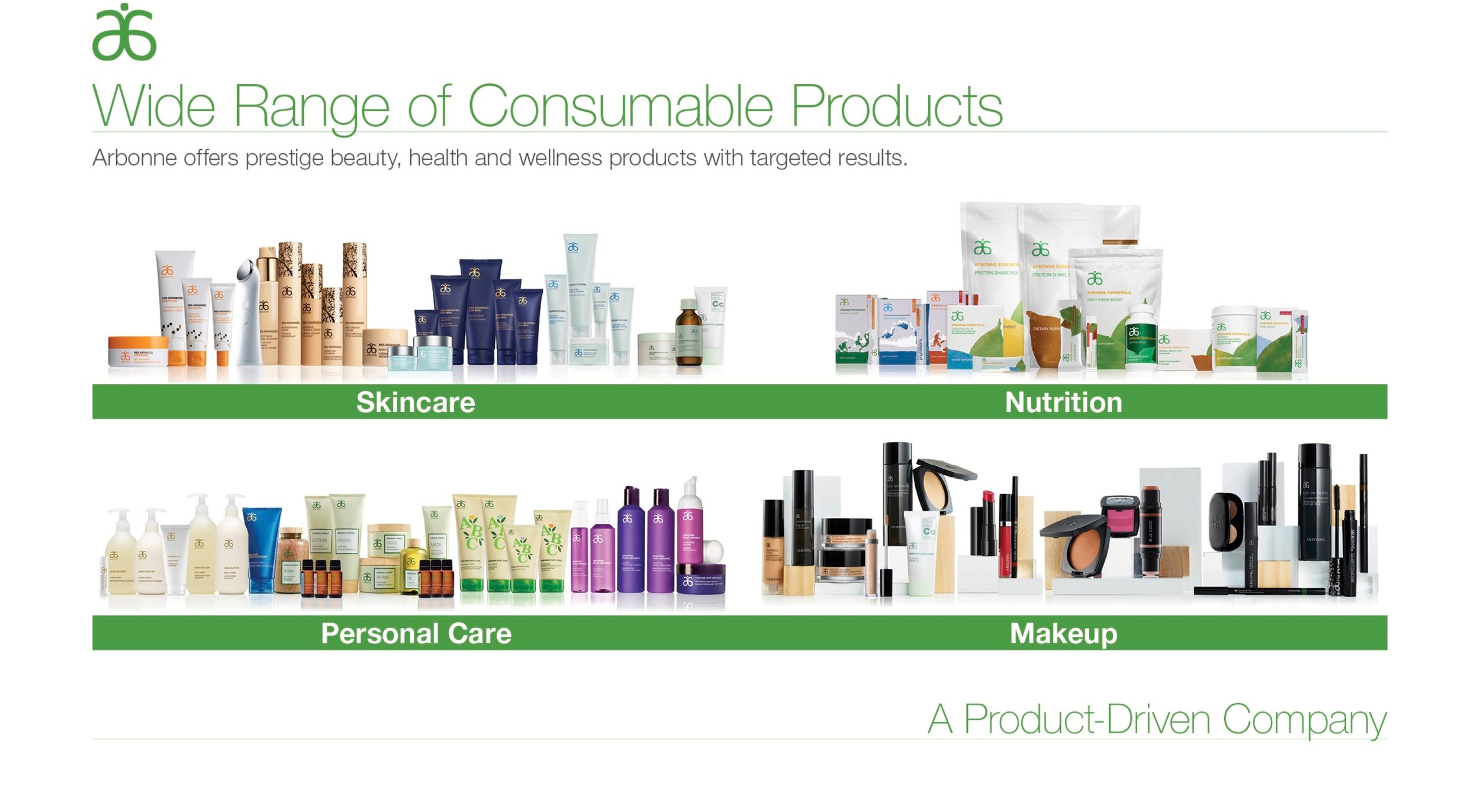ConsumableProducts2.jpg