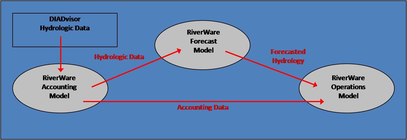 TROF_Model_Schematic.jpg