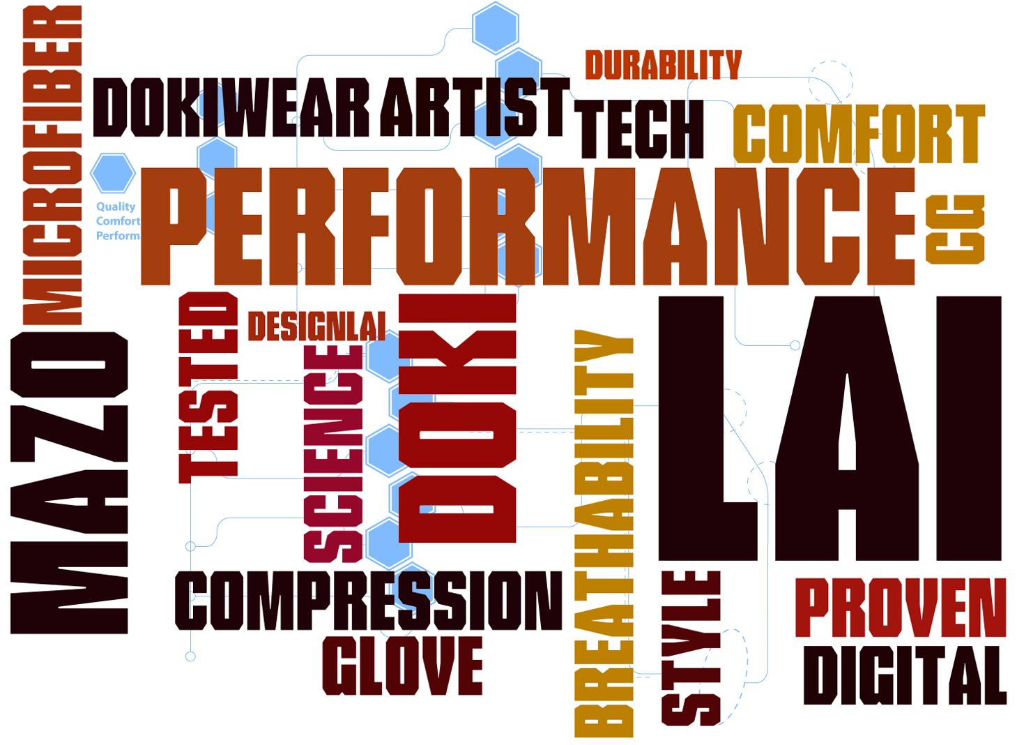 Doki Wear Digital Art Glove