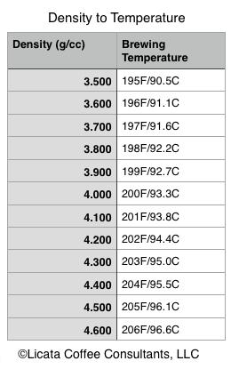 Density Temperature guide.jpg