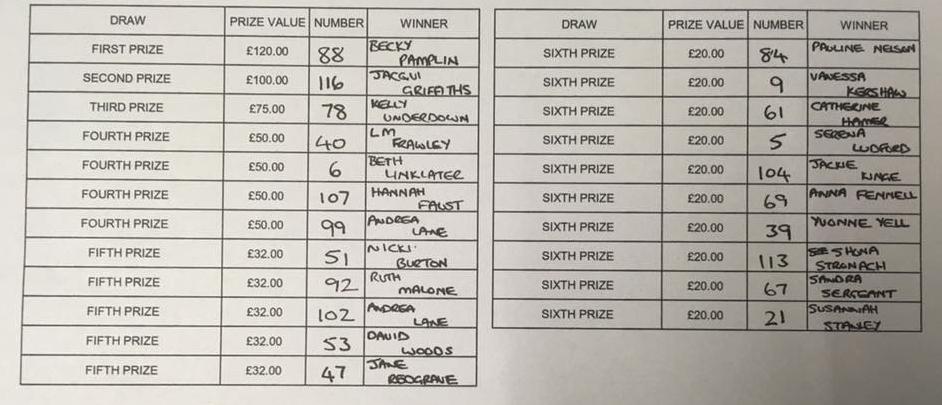 100 club winners dec17.jpg