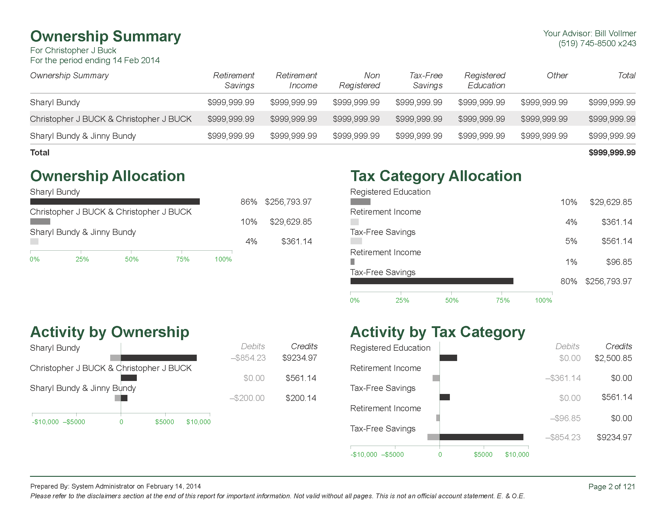 Manulife CPR Report 20140224_Page_2.png