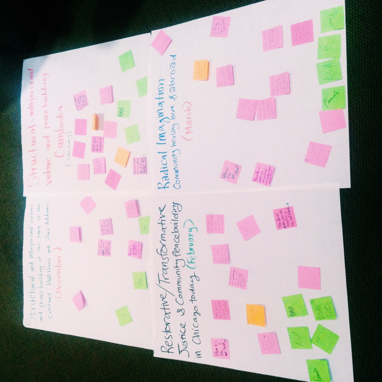 Posters for each of the for four content areas where Peace Fellows posted questions about the topic.