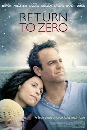 movie-film-dvd-return to zero-miscarriage-stillbirth-pregnancy loss