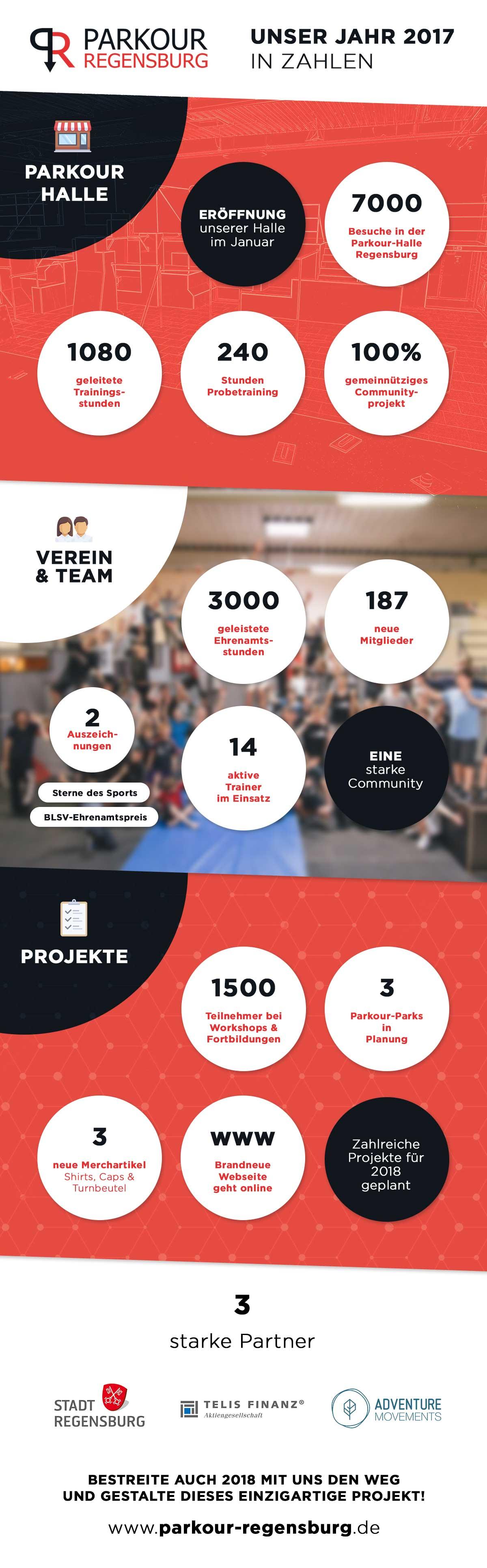 Recap-2017-Infografik.jpg