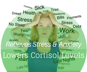 Lowers Cortisol Levels (4).png
