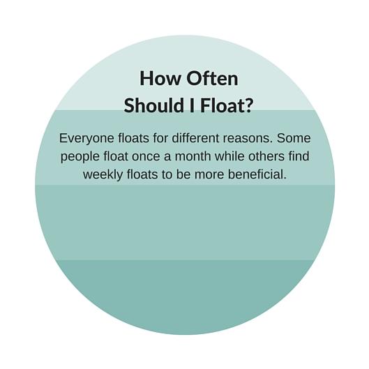 Is Floating Legit- (2).jpg