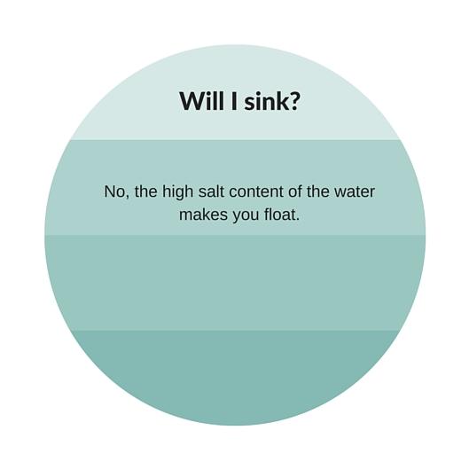 Is Floating Legit- (3).jpg