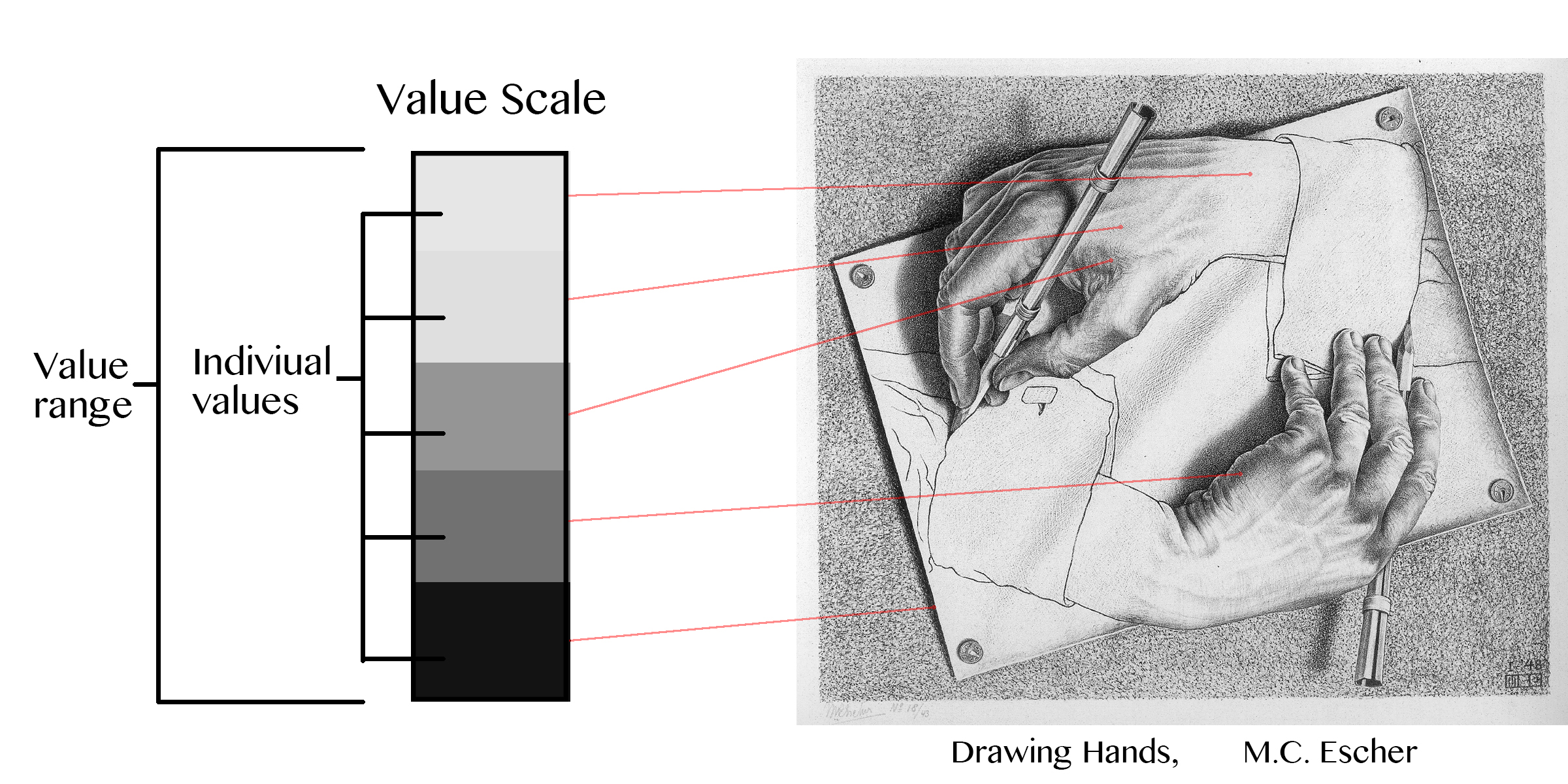 HW 5 values diagram.jpg