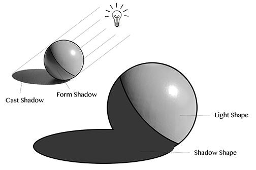 sphere shadow shapes .jpg