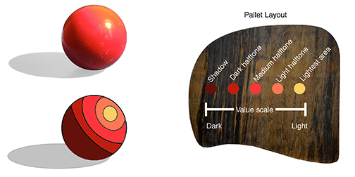 red object pallet layout for painting.jpg
