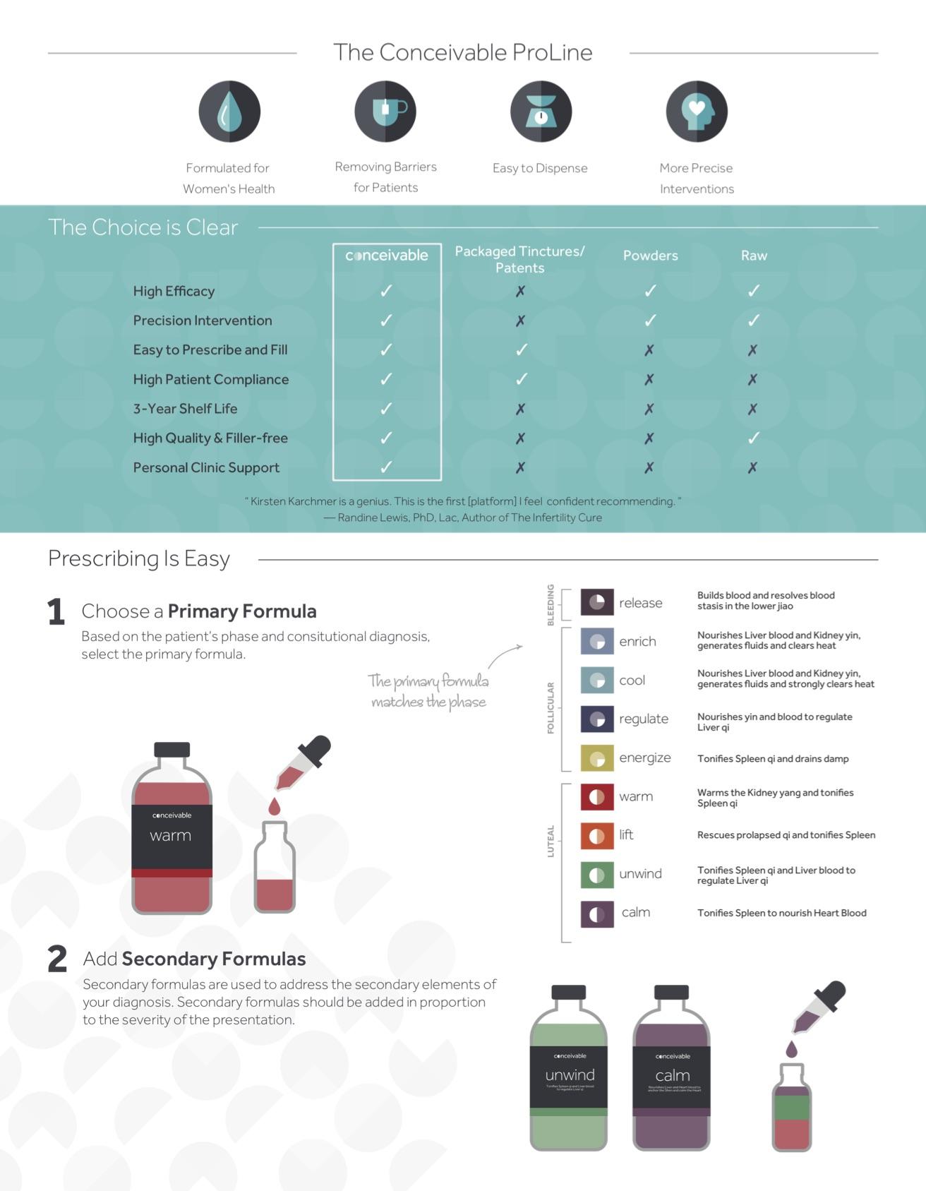 conceivable-prescribing-guide.jpg