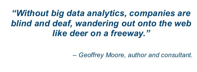 8 Memorable Quotes on the Importance of Data and Web