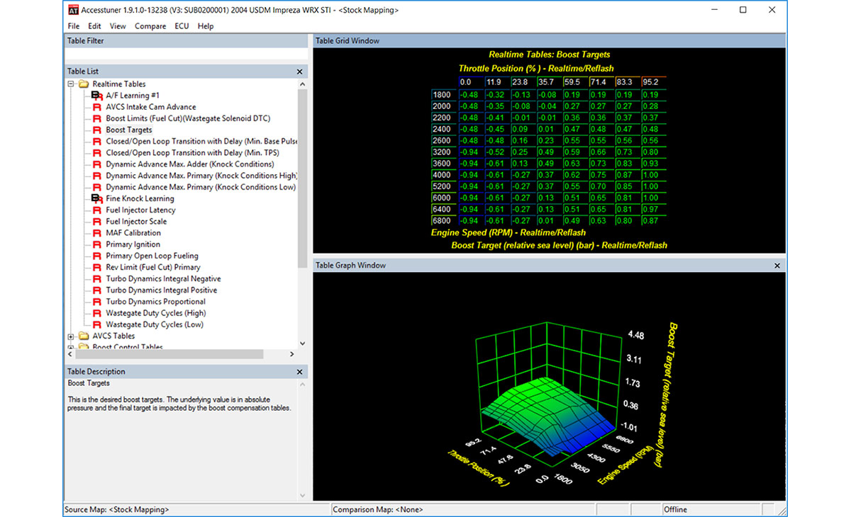 Accesstuner Pro Software