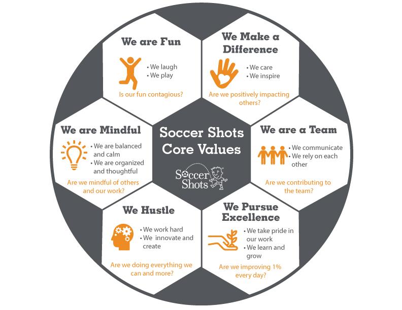 core-values-infographic.jpg