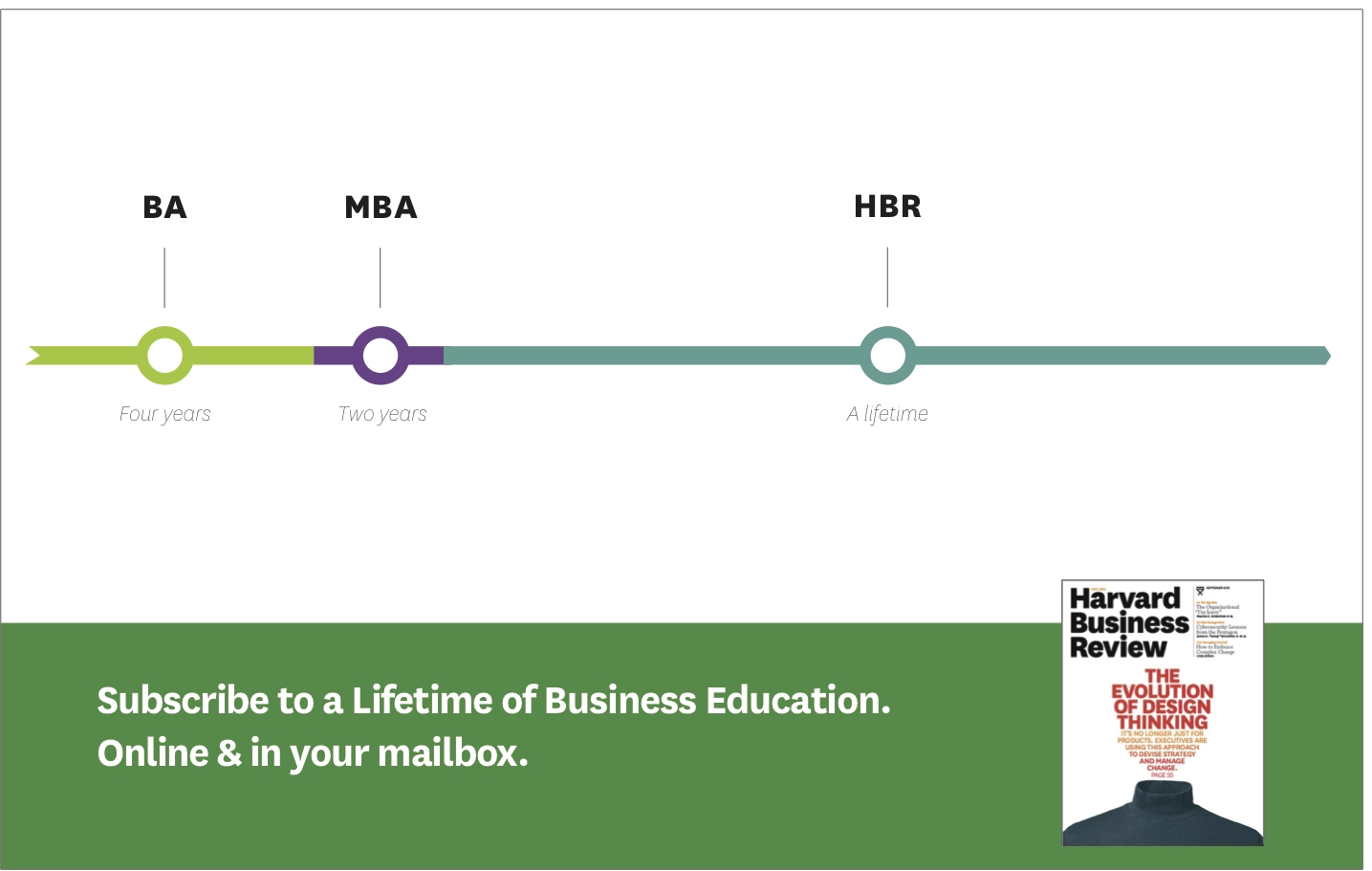 Mailer for Harvard Business Review