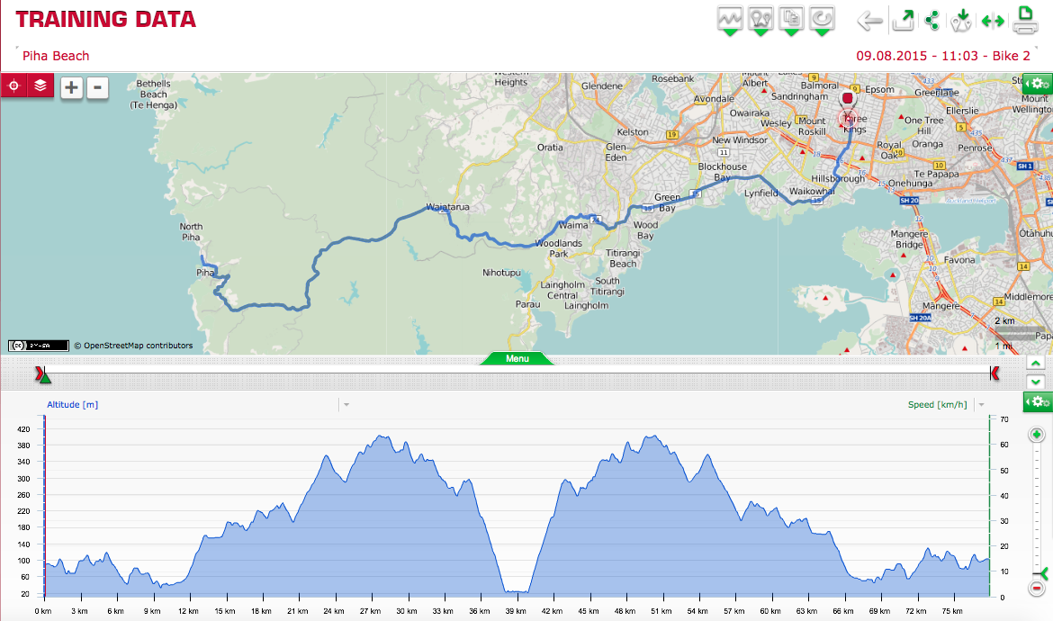 Rout / Profile - Three Kings to Piha and return