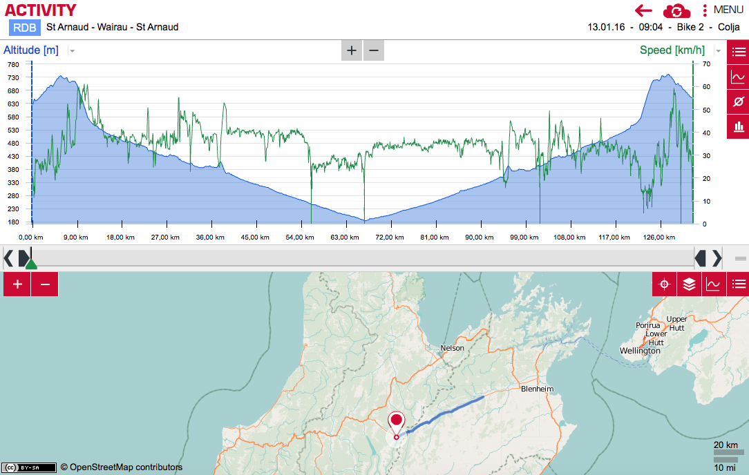 Route Profile St Arnaud - Wairau - St Arnaud