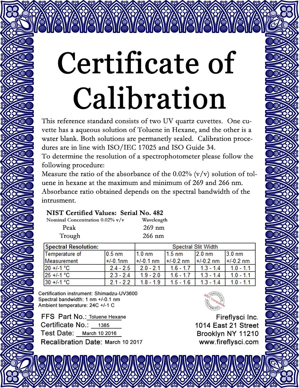 SRM-TIH Sample Certificate of Calibration