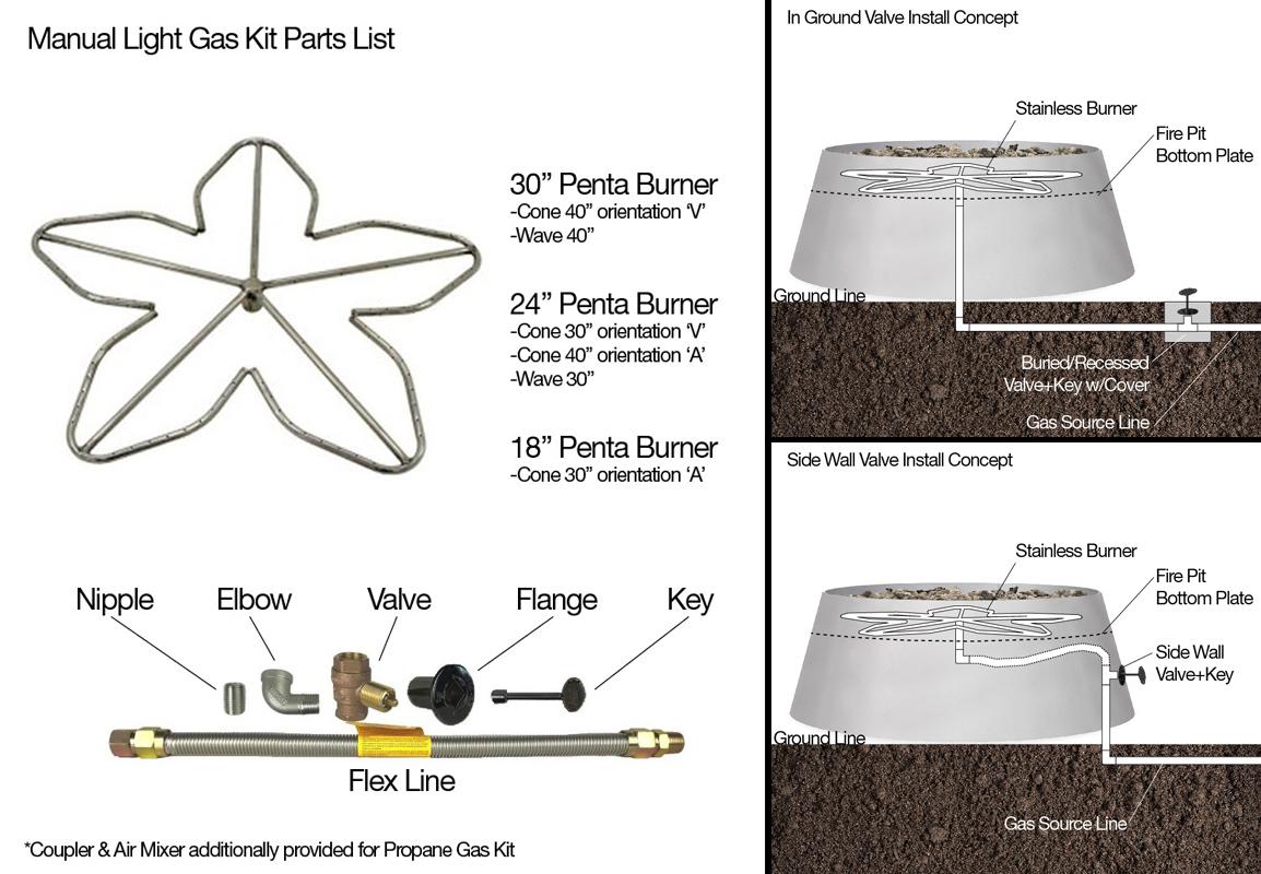 Manual Light Gas Kit combo view.jpg
