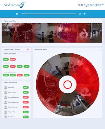 Digital, Virtual Reality Testing, VR Testing, Home