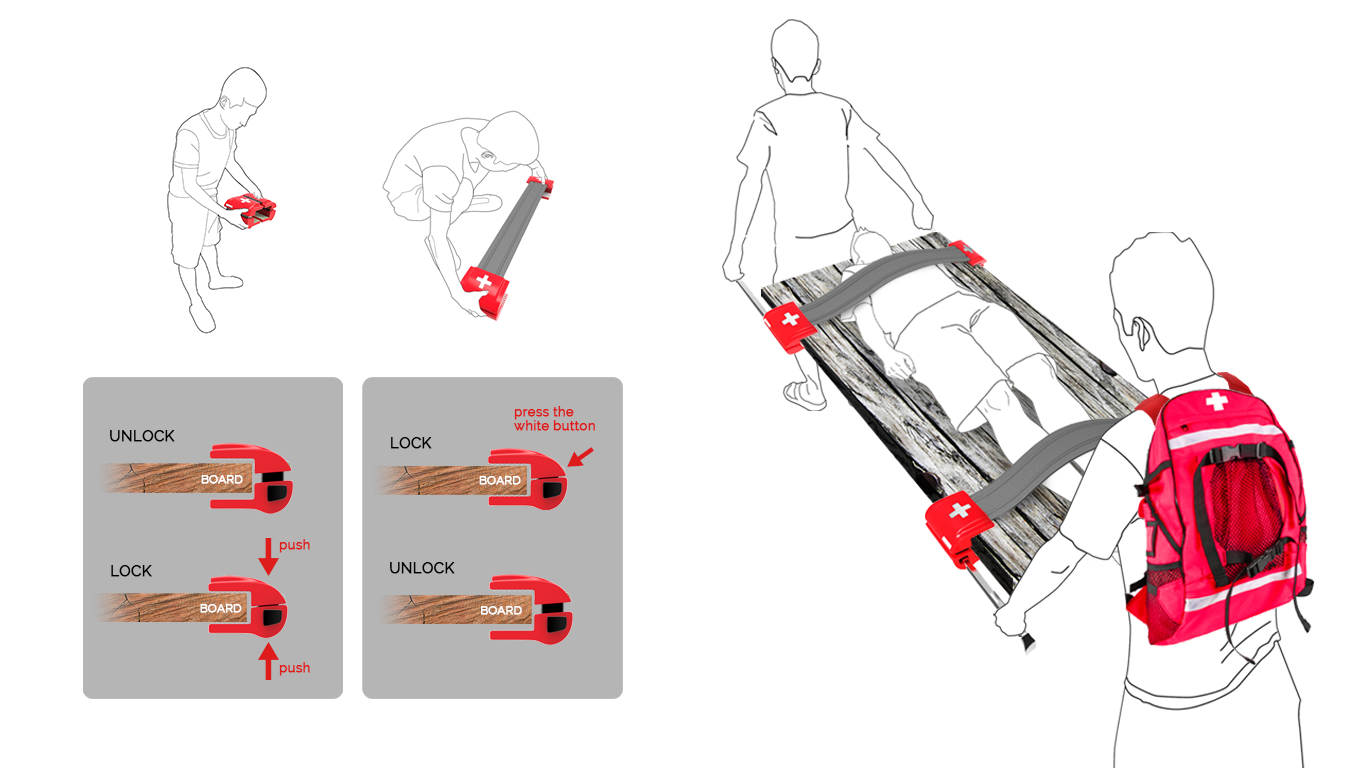 How to use the stretcher