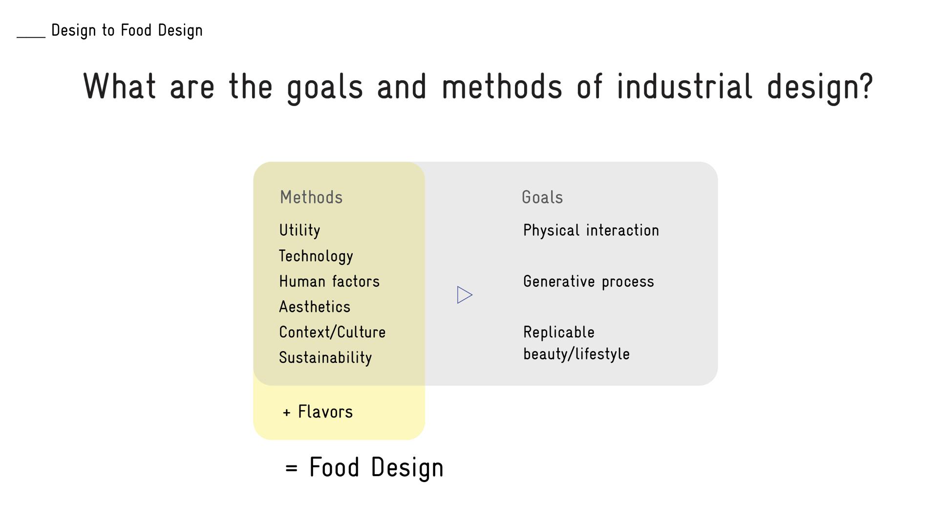 food futures video slide.016.jpeg