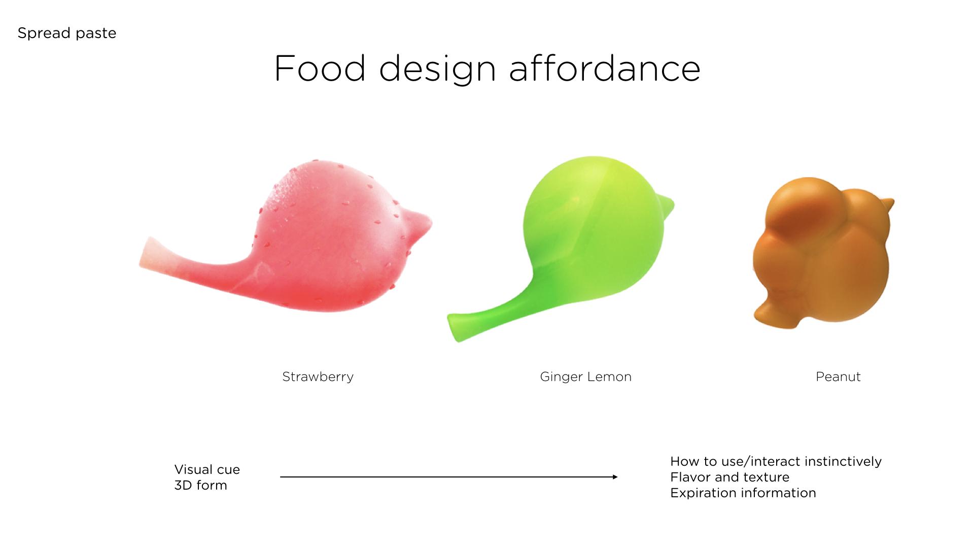 food futures slide 0507 v2.034.jpeg